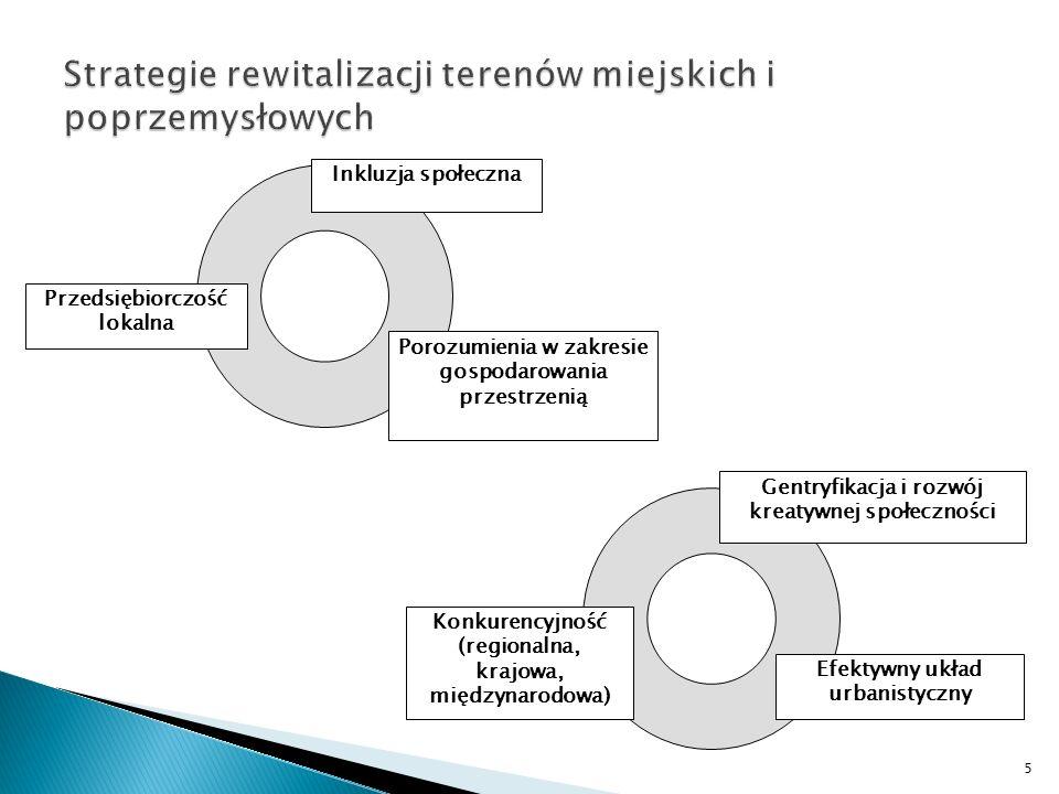 Strategie rewitalizacji terenów miejskich i poprzemysłowych