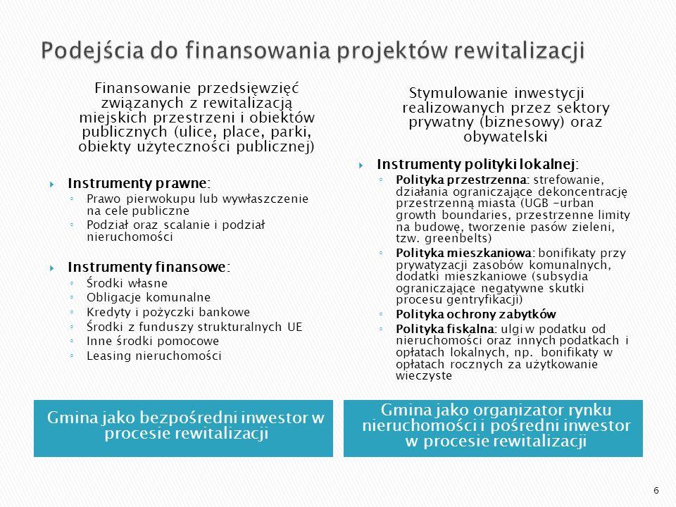 Podejścia do finansowania projektów rewitalizacji