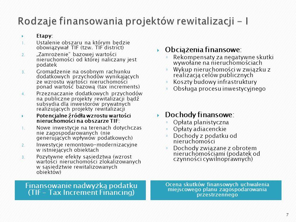 Rodzaje finansowania projektów rewitalizacji - I