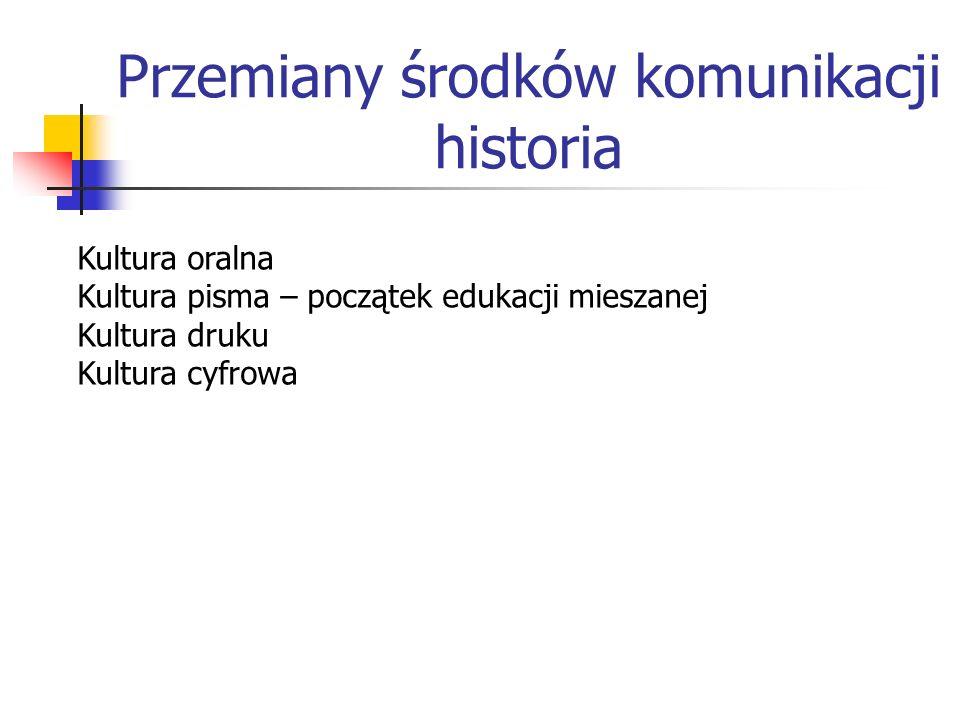Przemiany środków komunikacji historia