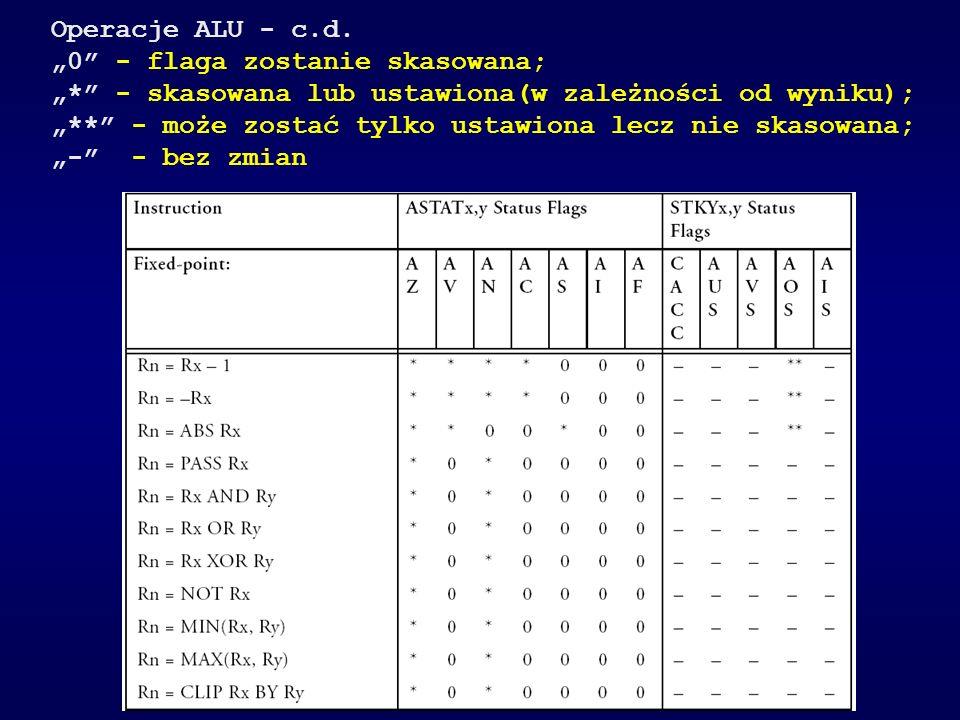 """Operacje ALU - c.d. """"0 - flaga zostanie skasowana; """"* - skasowana lub ustawiona(w zależności od wyniku);"""