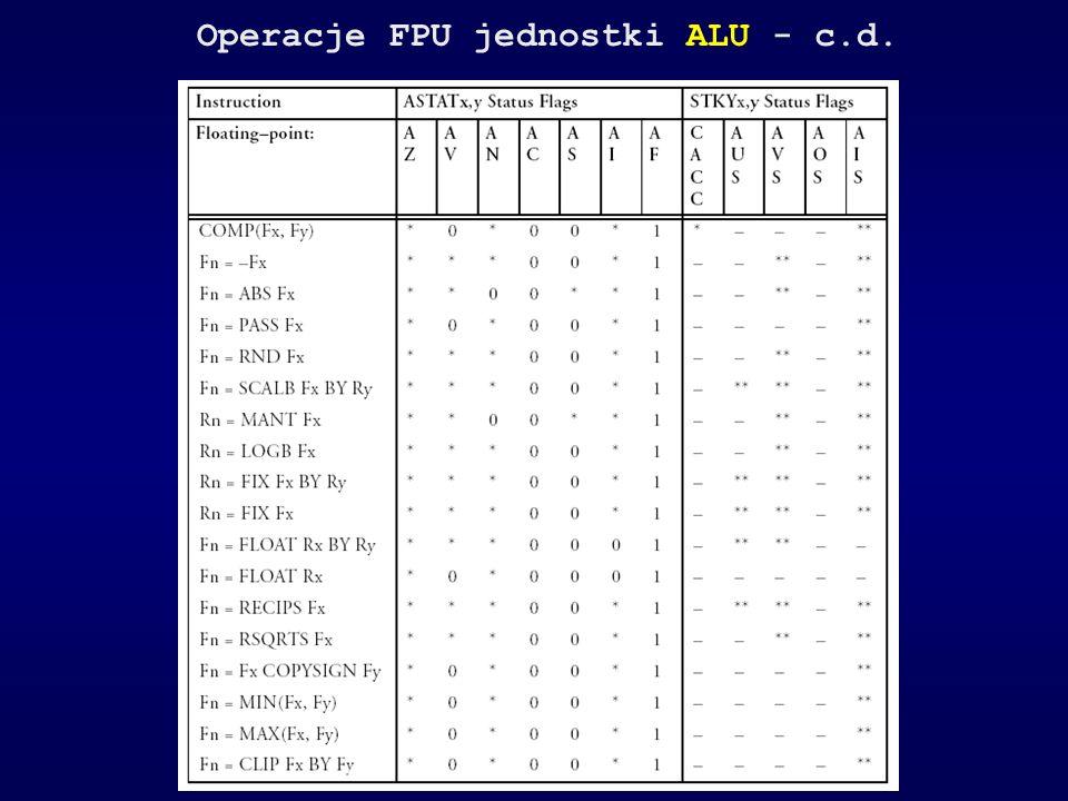 Operacje FPU jednostki ALU - c.d.