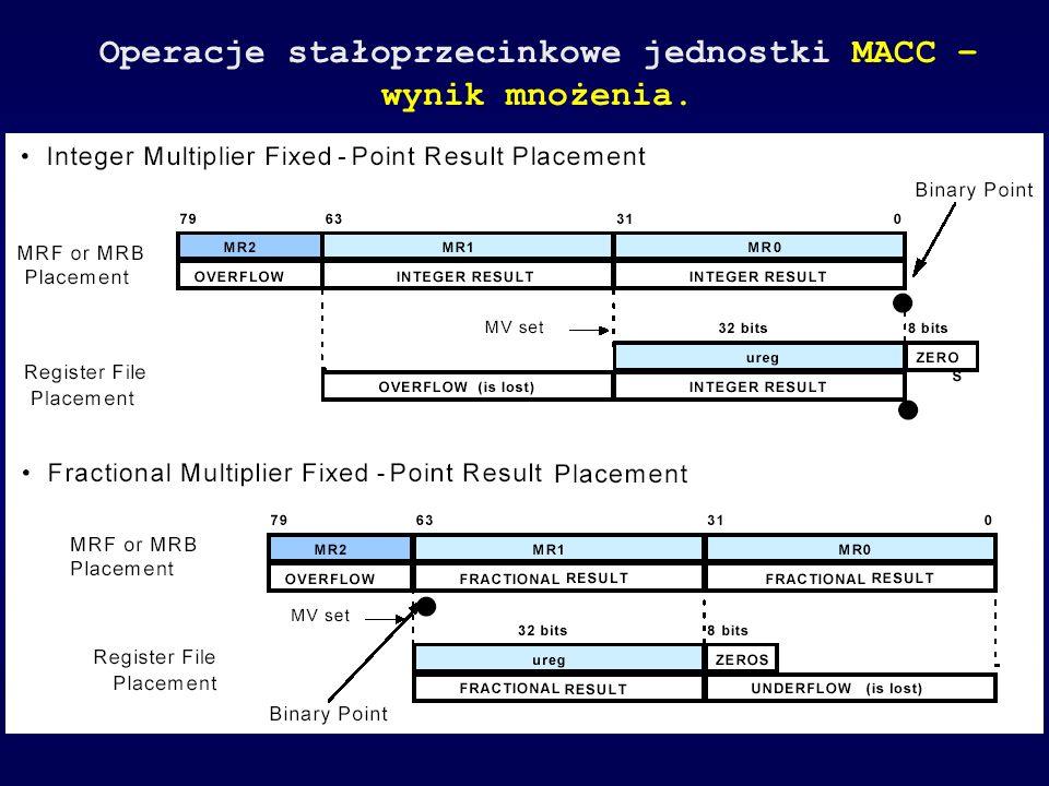 Operacje stałoprzecinkowe jednostki MACC – wynik mnożenia.