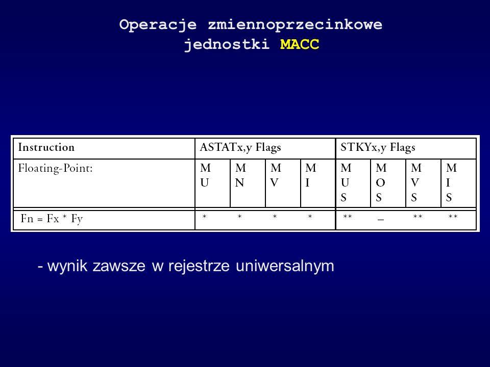 Operacje zmiennoprzecinkowe jednostki MACC
