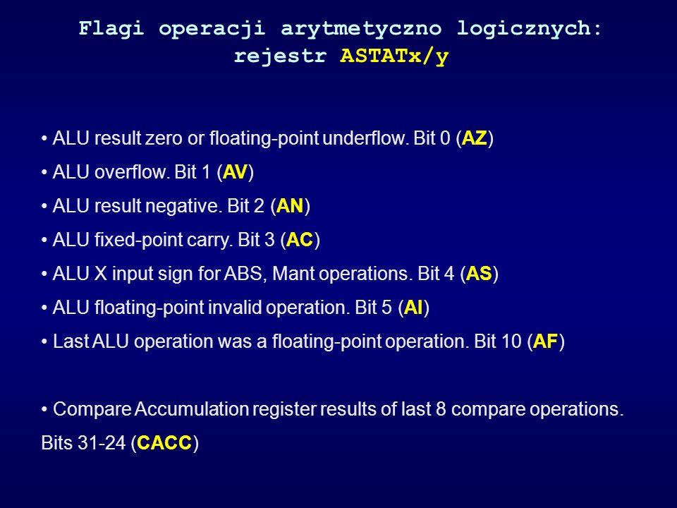 Flagi operacji arytmetyczno logicznych: