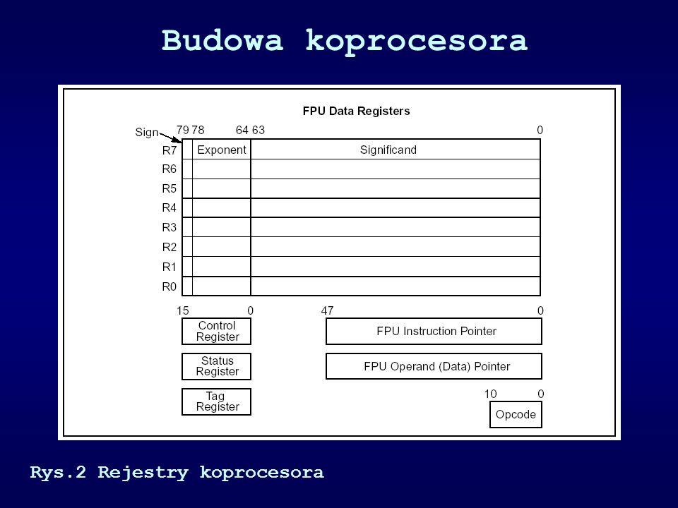 Budowa koprocesora Rys.2 Rejestry koprocesora