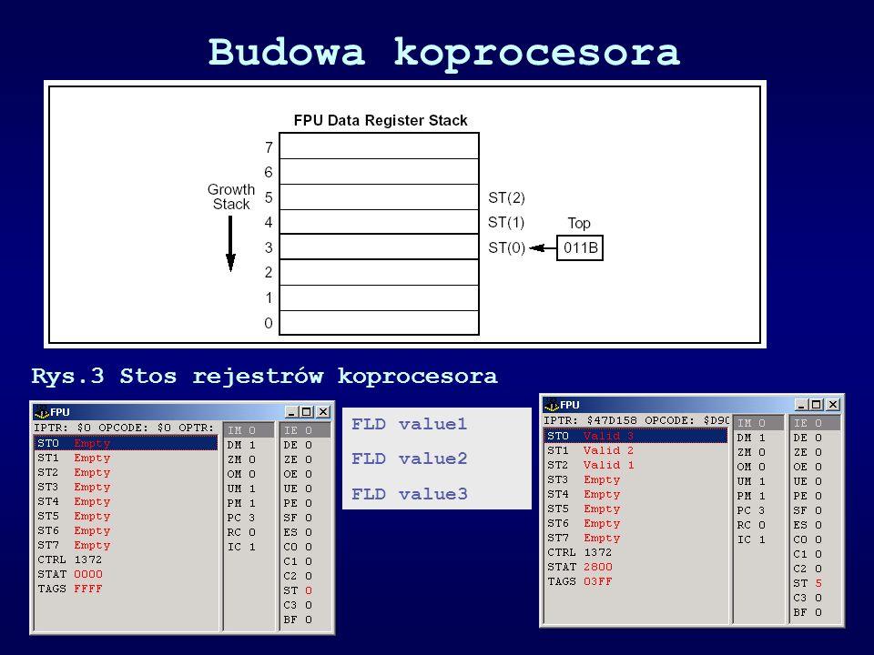 Budowa koprocesora Rys.3 Stos rejestrów koprocesora FLD value1