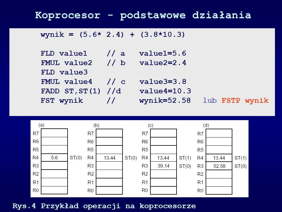 Koprocesor - podstawowe działania