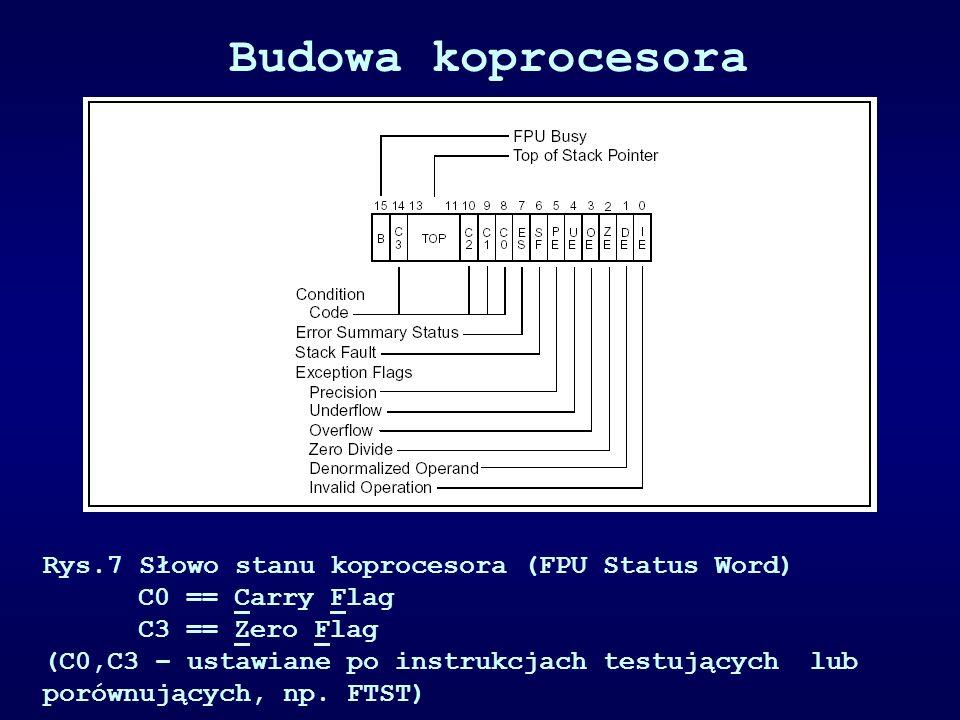 Budowa koprocesora Rys.7 Słowo stanu koprocesora (FPU Status Word)