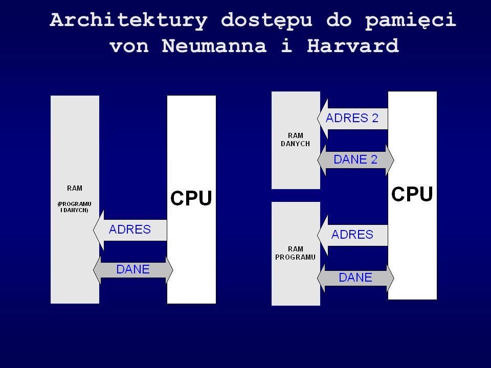 Architektury dostępu do pamięci