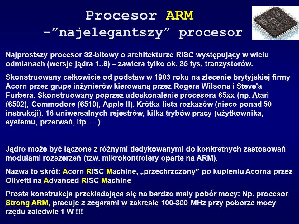 - najelegantszy procesor
