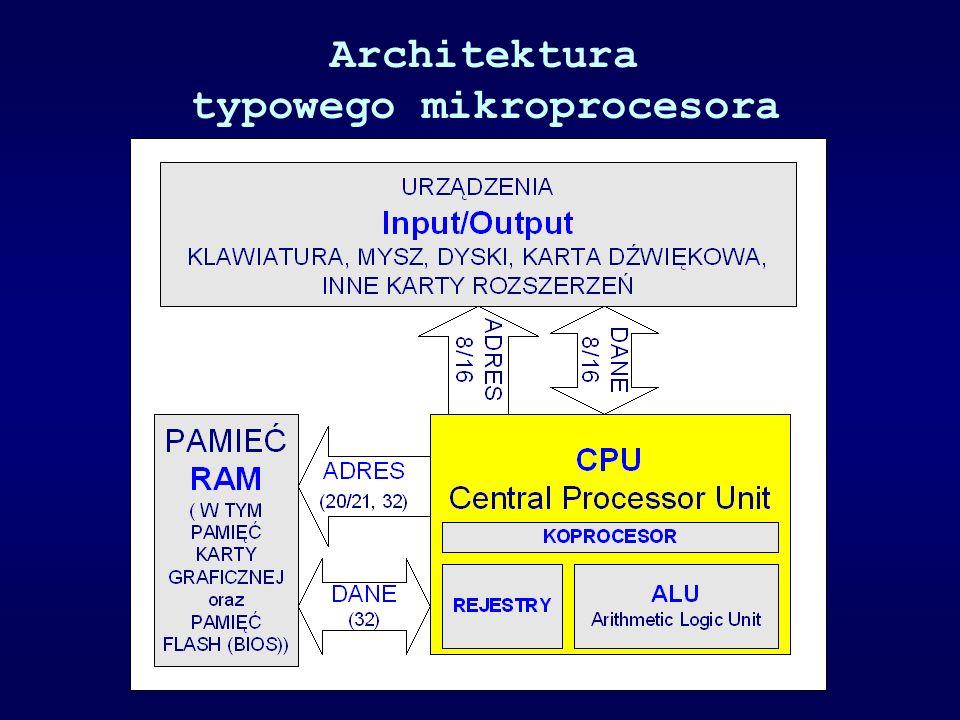 typowego mikroprocesora