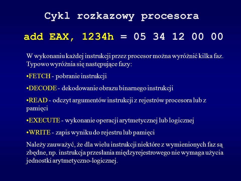 Cykl rozkazowy procesora