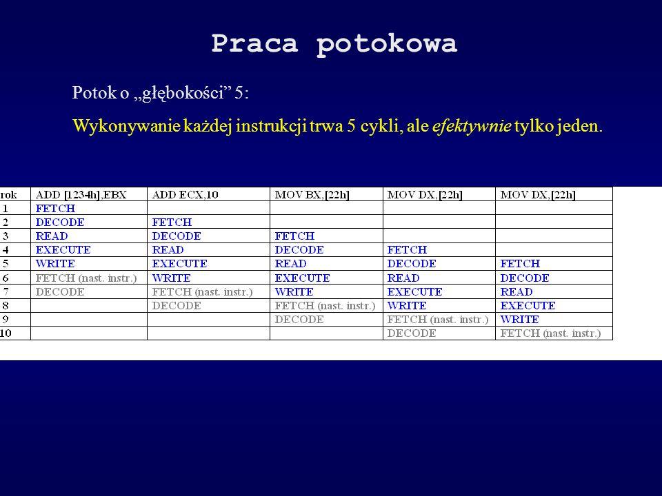 """Praca potokowa Potok o """"głębokości 5:"""