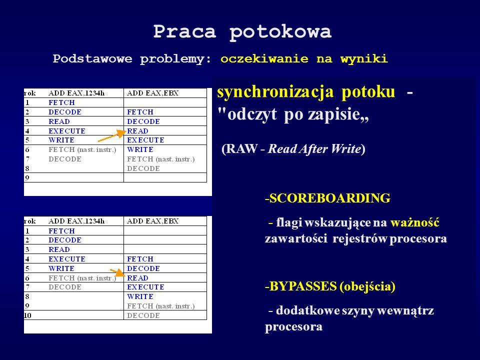 """Praca potokowa synchronizacja potoku - odczyt po zapisie"""""""
