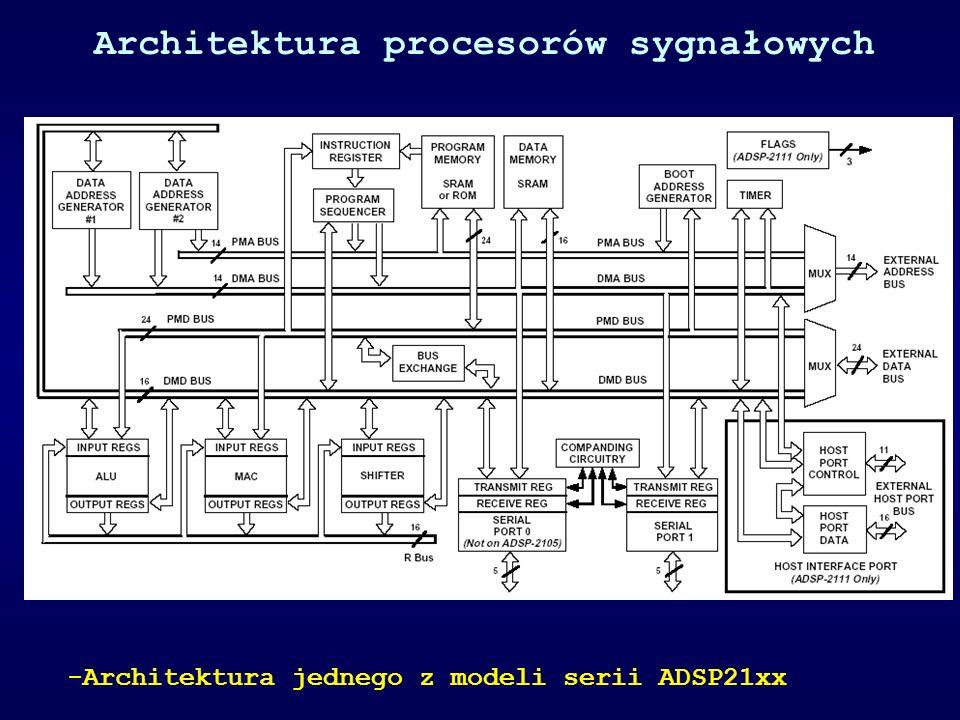 Architektura procesorów sygnałowych