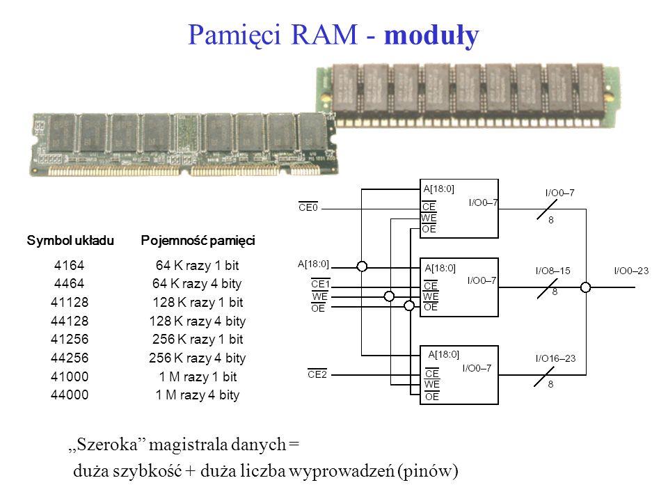 """Pamięci RAM - moduły """"Szeroka magistrala danych ="""