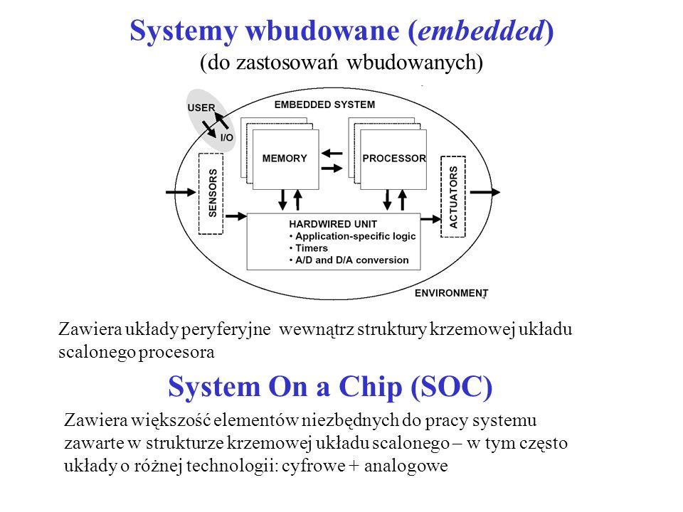 Systemy wbudowane (embedded) (do zastosowań wbudowanych)