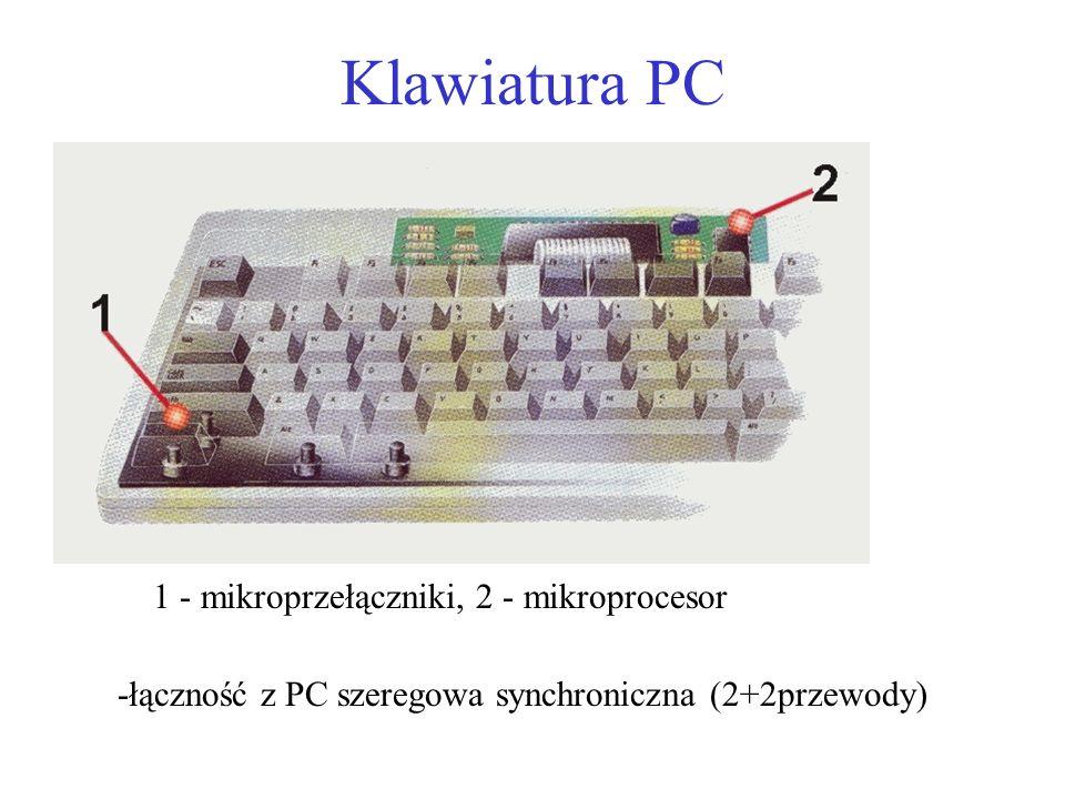 -łączność z PC szeregowa synchroniczna (2+2przewody)