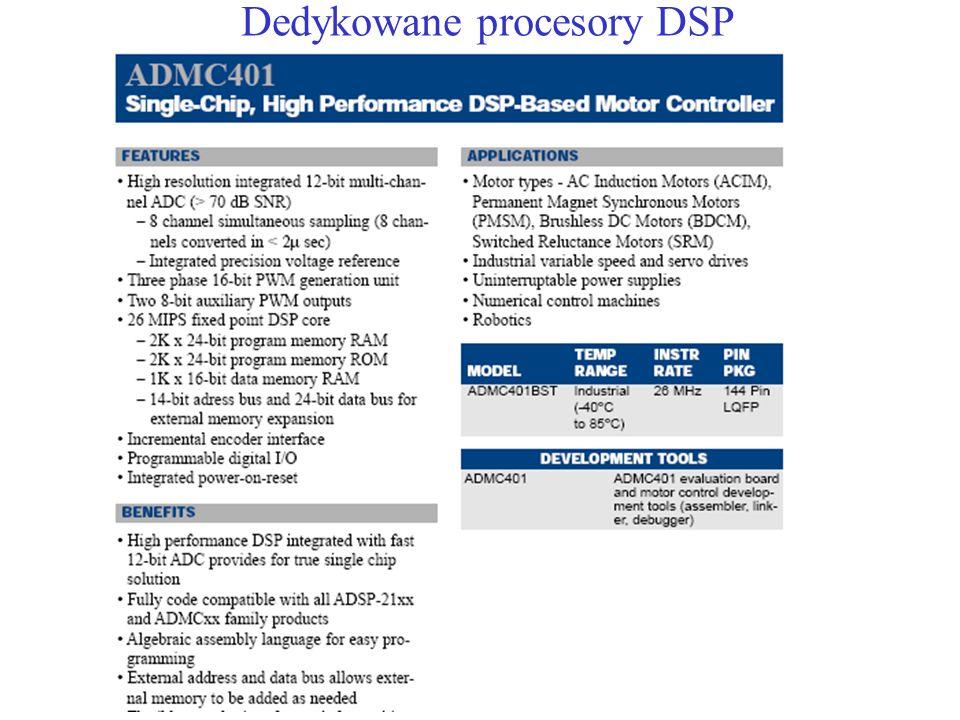 Dedykowane procesory DSP