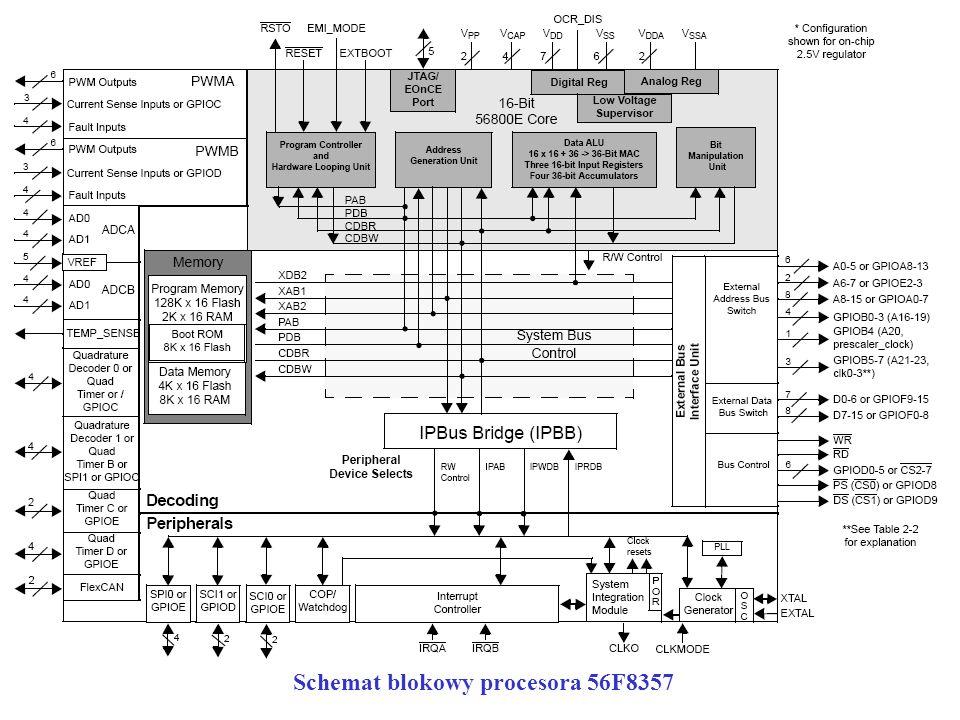 Schemat blokowy procesora 56F8357