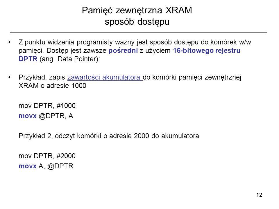 Pamięć zewnętrzna XRAM sposób dostępu