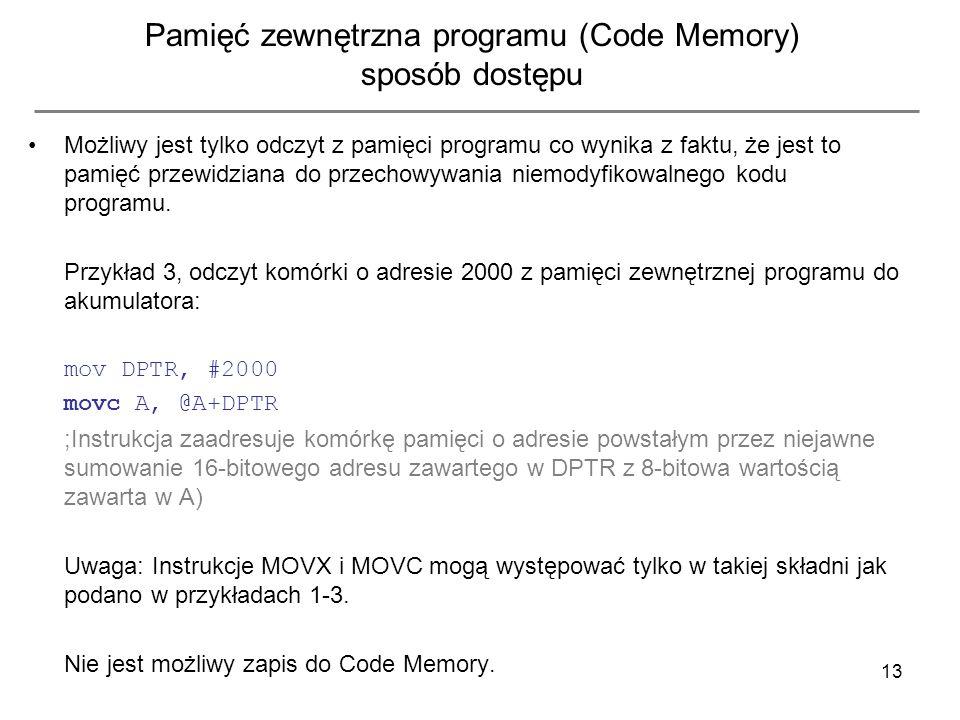 Pamięć zewnętrzna programu (Code Memory) sposób dostępu