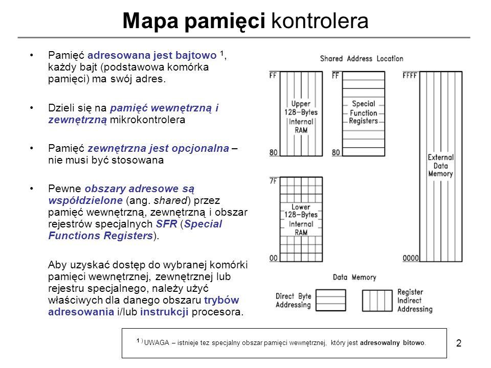 Mapa pamięci kontrolera