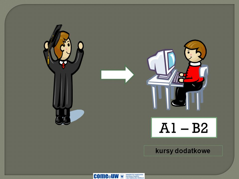 A1 – B2 kursy dodatkowe