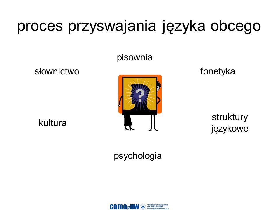 proces przyswajania języka obcego