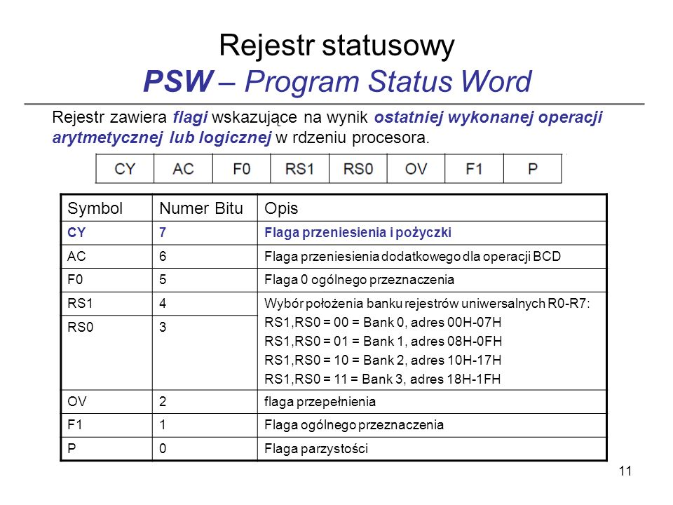 Rejestr statusowy PSW – Program Status Word