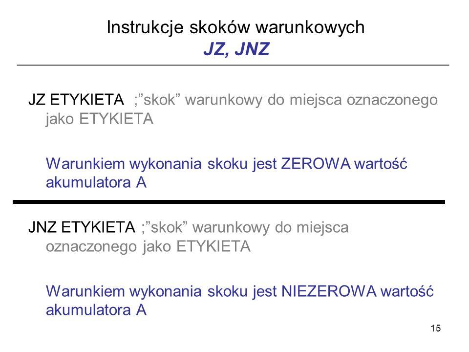 Instrukcje skoków warunkowych JZ, JNZ