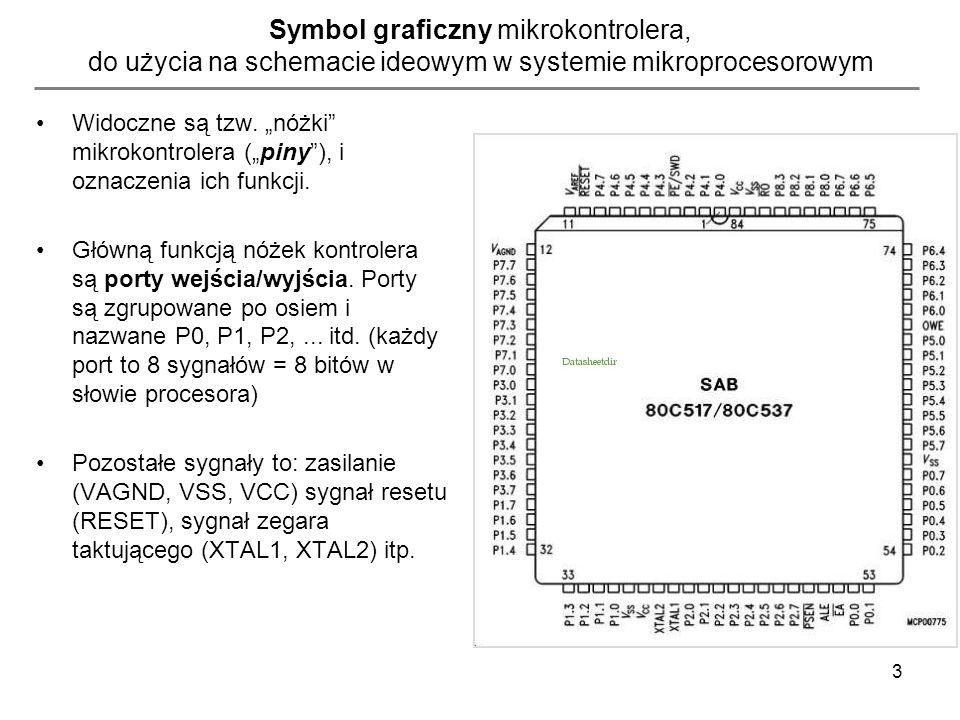 Symbol graficzny mikrokontrolera, do użycia na schemacie ideowym w systemie mikroprocesorowym