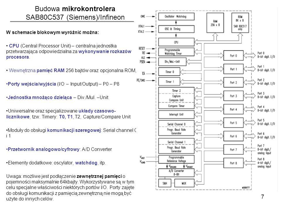 Budowa mikrokontrolera SAB80C537 (Siemens)/Infineon