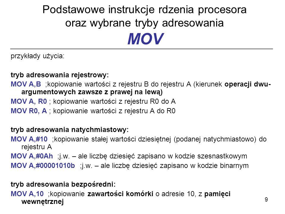 Podstawowe instrukcje rdzenia procesora oraz wybrane tryby adresowania MOV