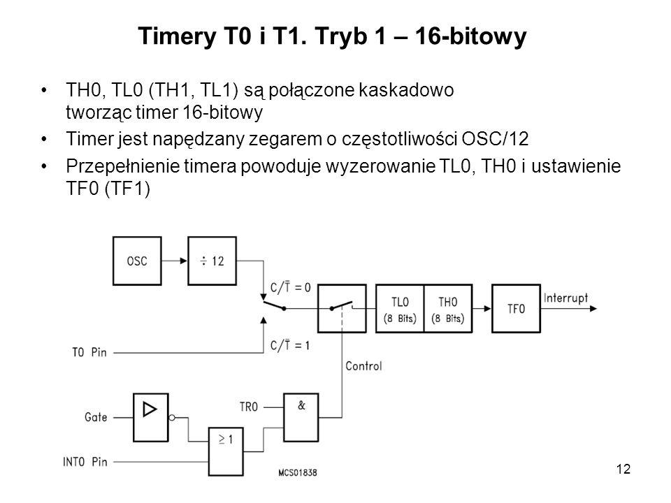 Timery T0 i T1. Tryb 1 – 16-bitowy
