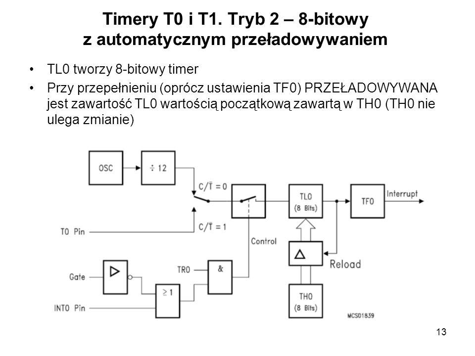 Timery T0 i T1. Tryb 2 – 8-bitowy z automatycznym przeładowywaniem
