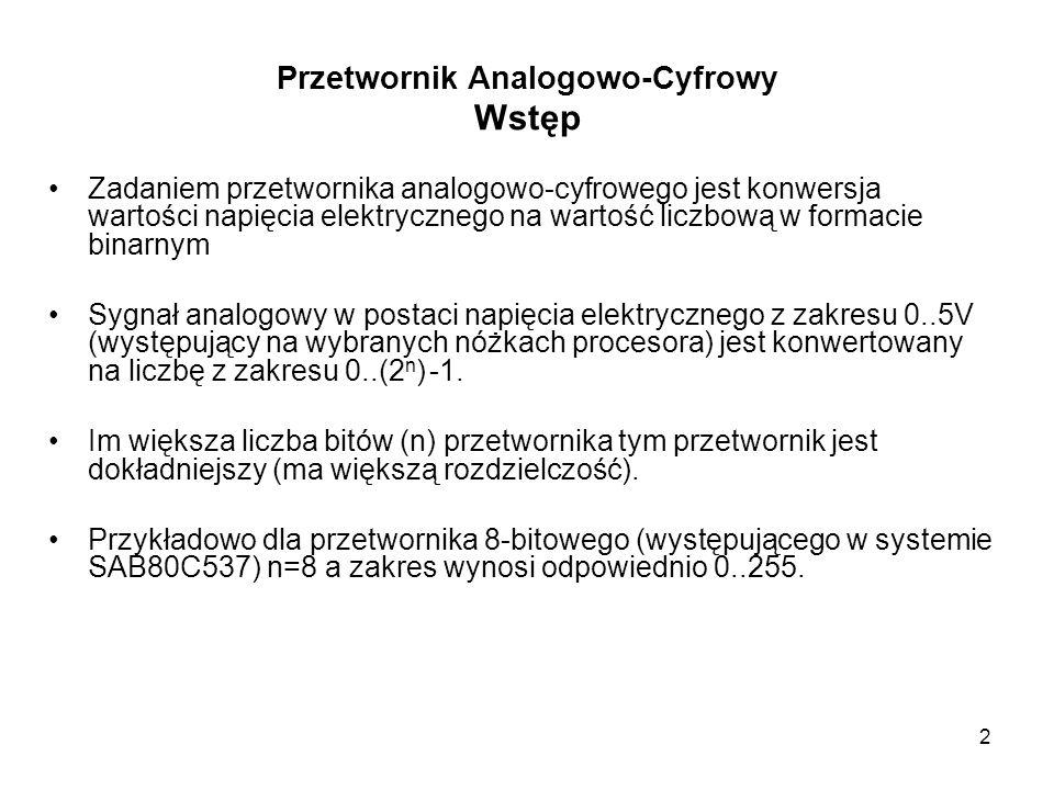Przetwornik Analogowo-Cyfrowy Wstęp