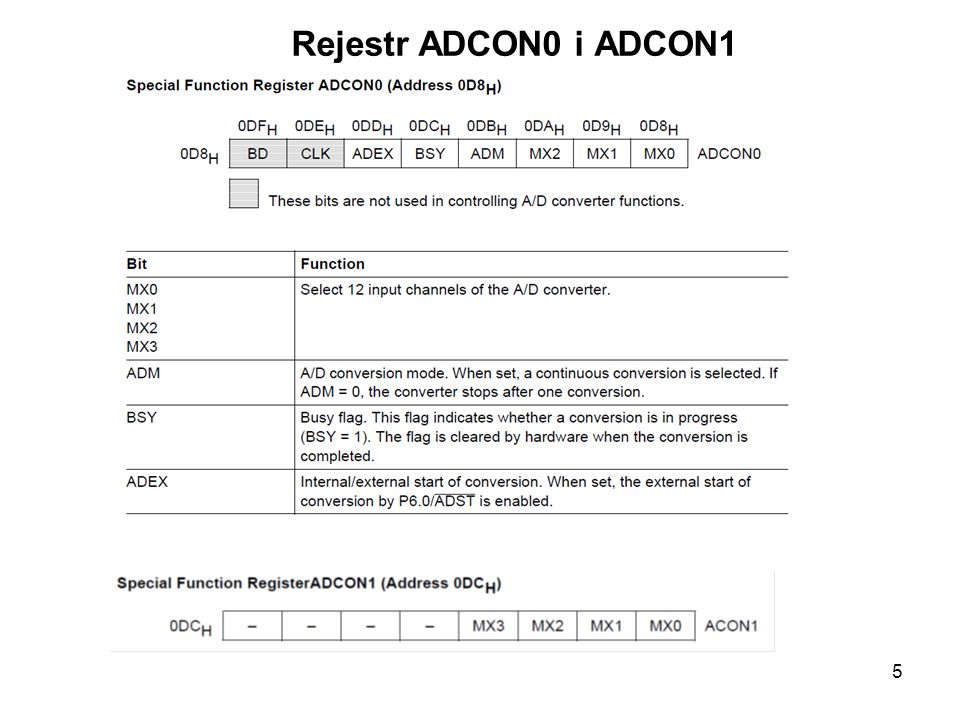Rejestr ADCON0 i ADCON1