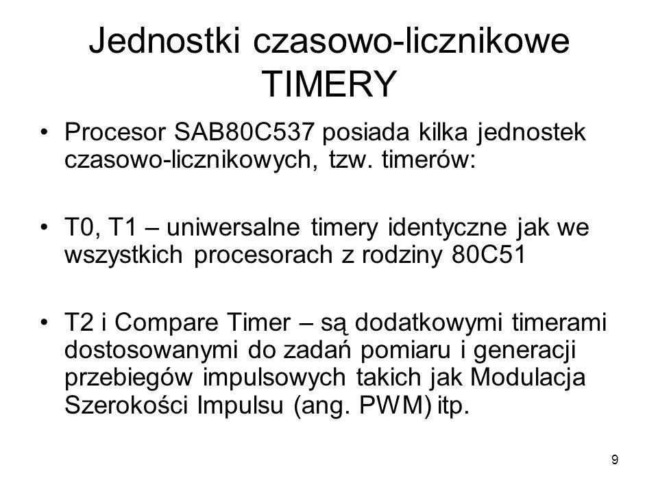Jednostki czasowo-licznikowe TIMERY
