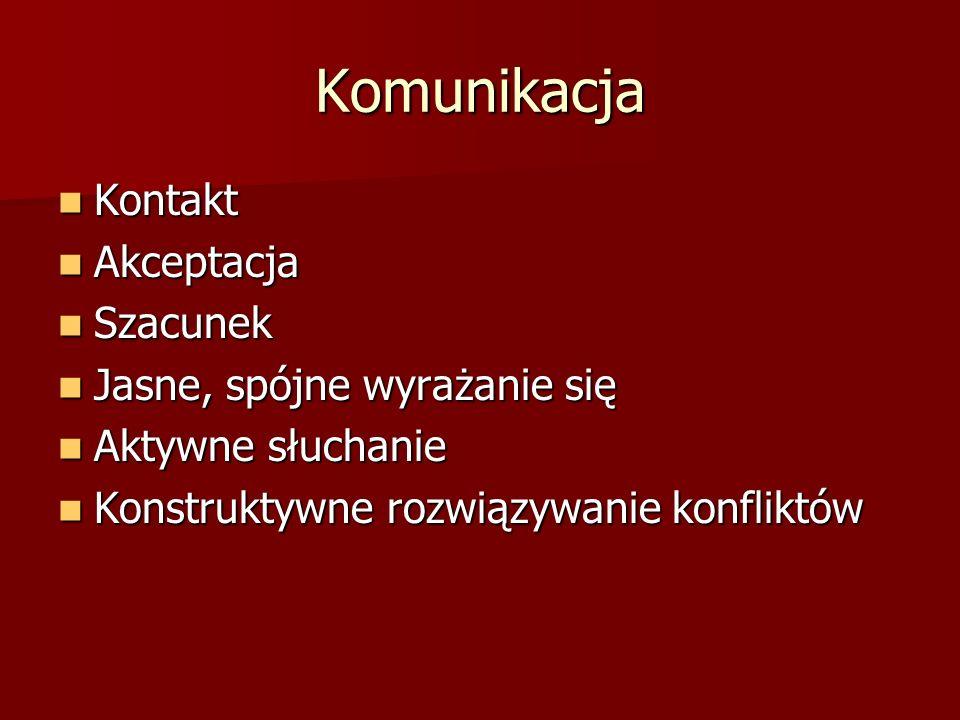 Komunikacja Kontakt Akceptacja Szacunek Jasne, spójne wyrażanie się