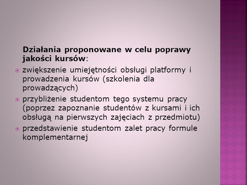 Działania proponowane w celu poprawy jakości kursów: