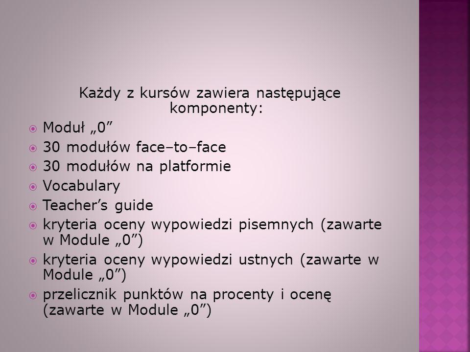 Każdy z kursów zawiera następujące komponenty: