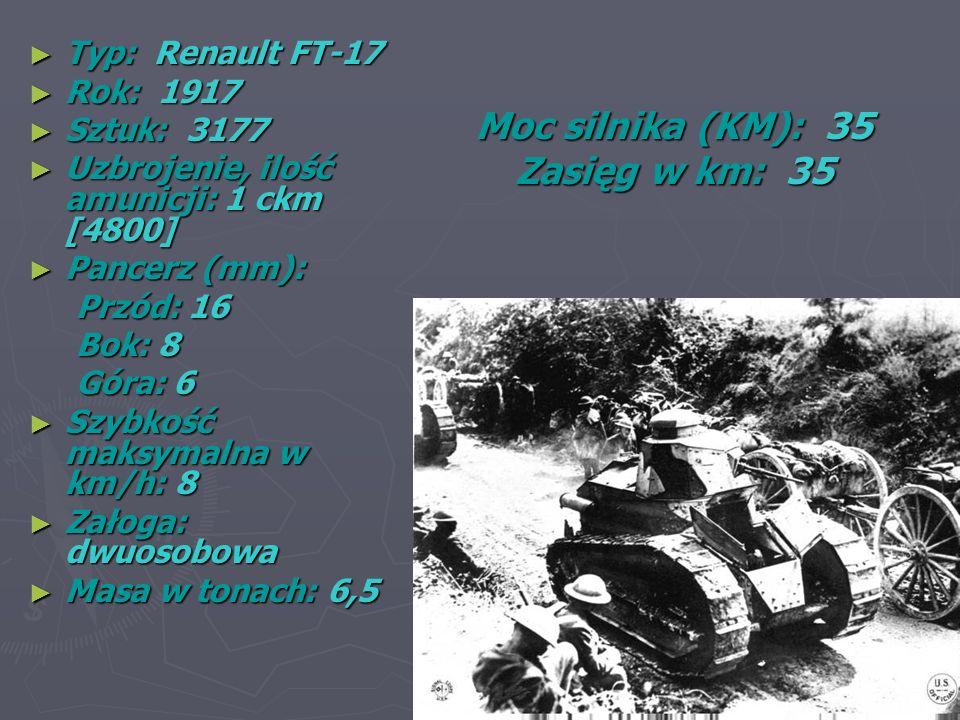 Moc silnika (KM): 35 Zasięg w km: 35