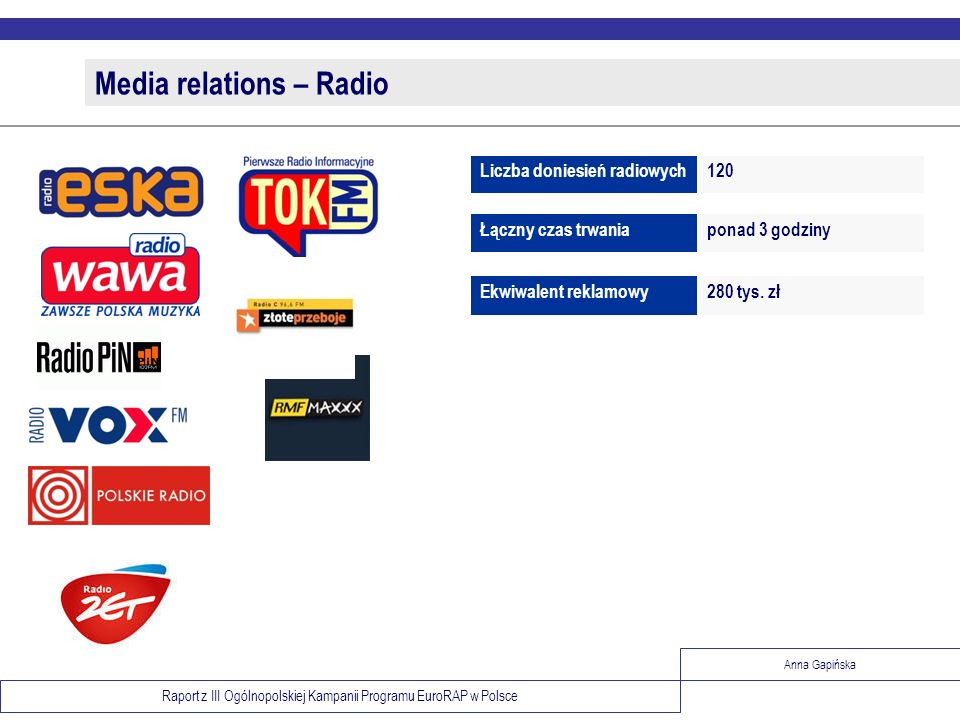 Media relations – Radio