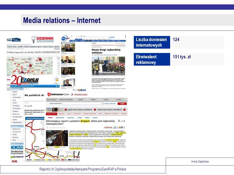 Media relations – Internet