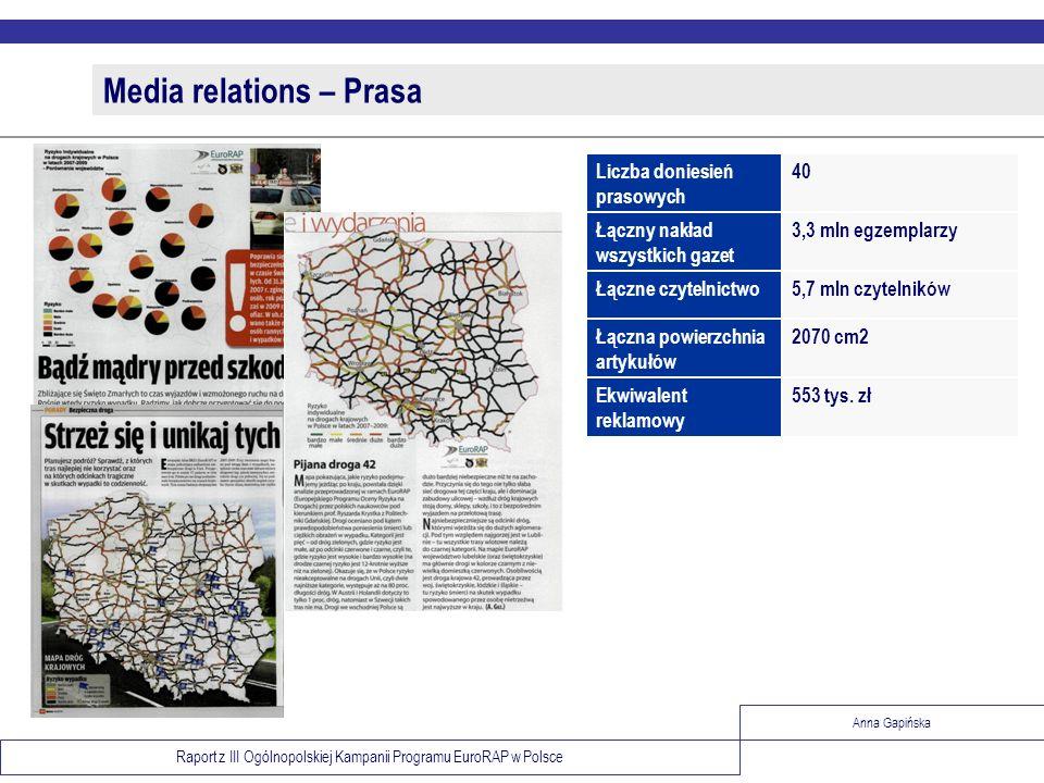 Media relations – Prasa