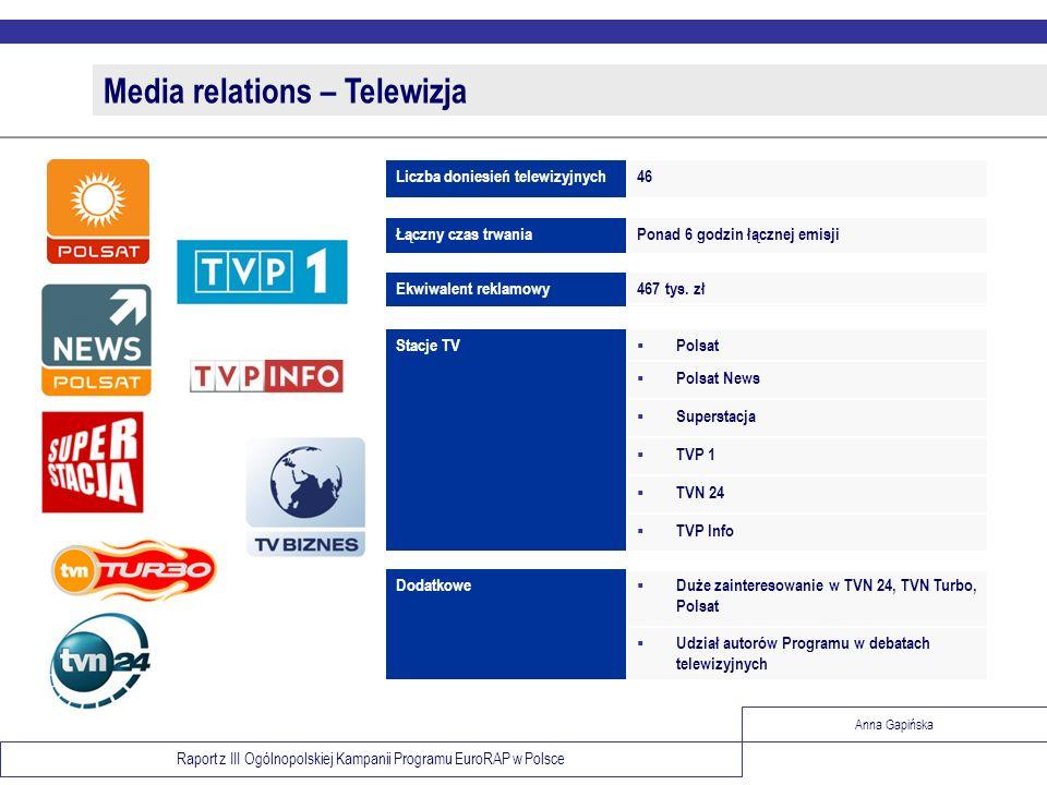 Media relations – Telewizja
