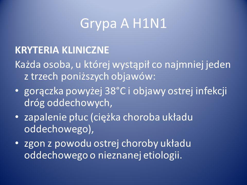 Grypa A H1N1 KRYTERIA KLINICZNE