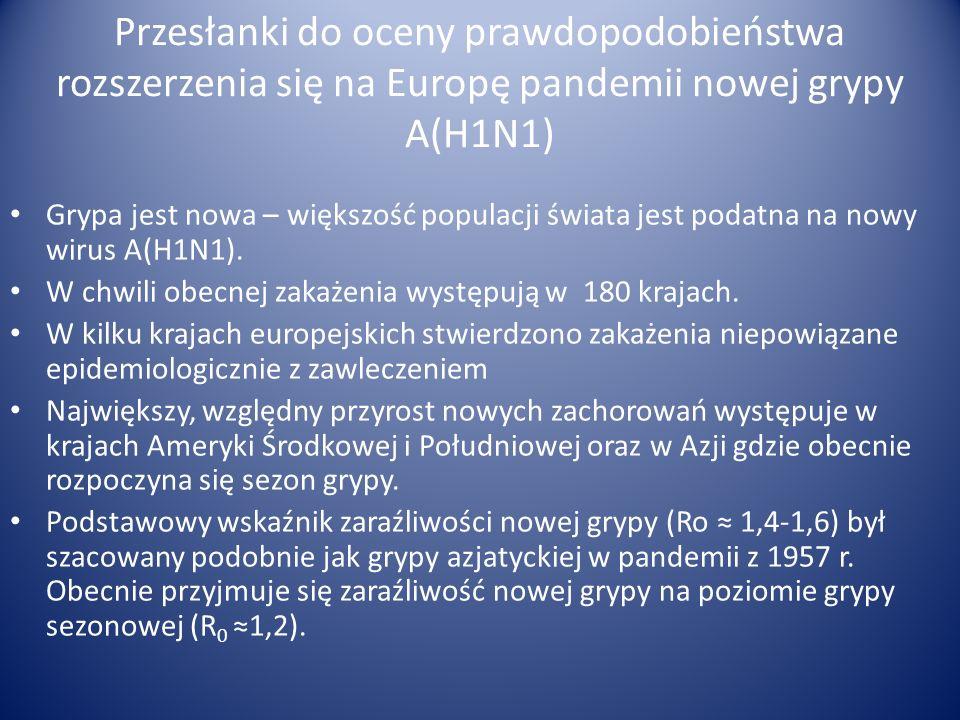 Przesłanki do oceny prawdopodobieństwa rozszerzenia się na Europę pandemii nowej grypy A(H1N1)
